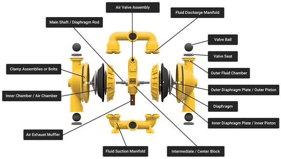 AODD_Pump_Components_Graphic-2 (1)