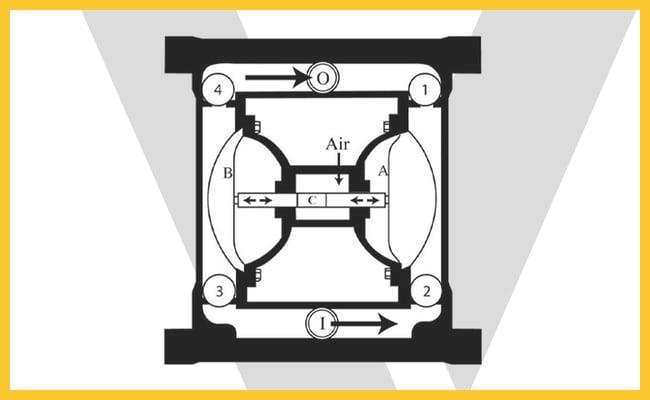 Diagram_of_Optimized_AODD_Pump (1)