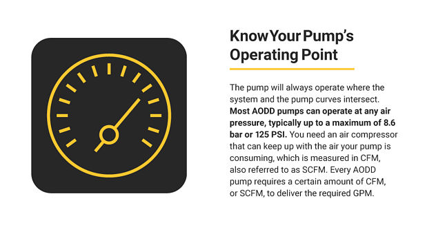 Pump Operating Point Infographic