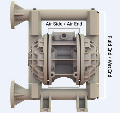 air-end-non-wet-end_graphic