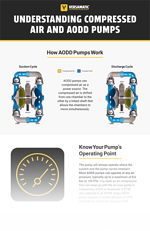 Compressed Air Infographic Preview