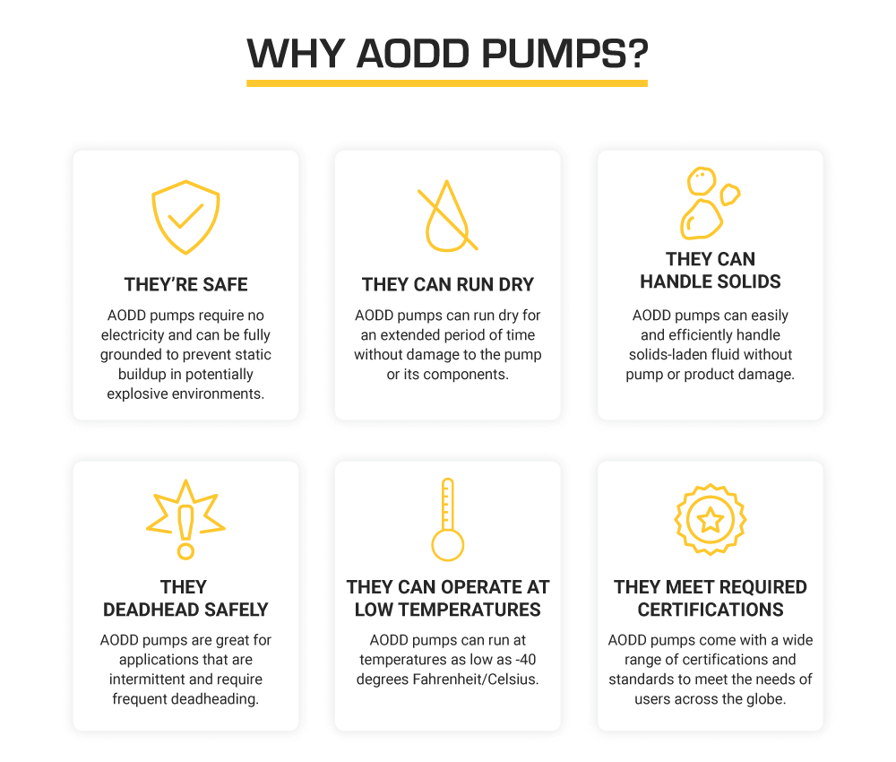 benefits of aodd pumps in cbd oil production